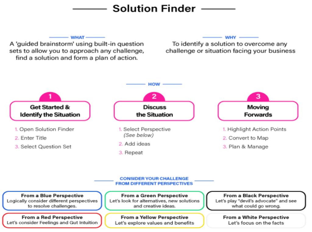 MindGenius 2018 Solutions Finder