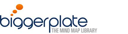 biggerplate mind maps