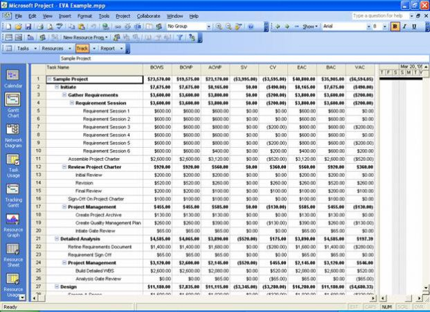 Microsoft Project Tutorial: How to Calculate Earned Value in Microsoft Project