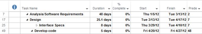 ms project tutorial invalid summary task custom filter