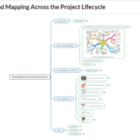 mind map project management