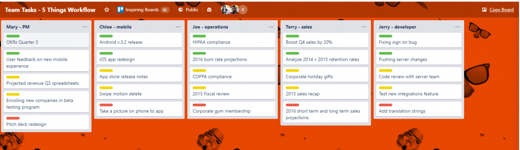Trello and the Rule of Five