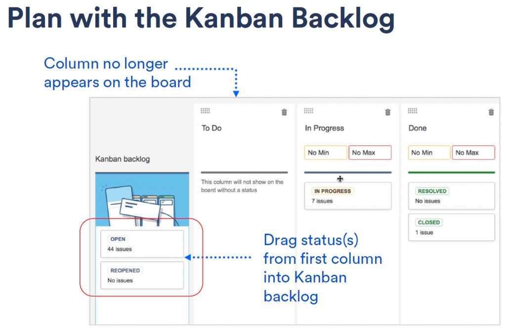 Kanban Backlog