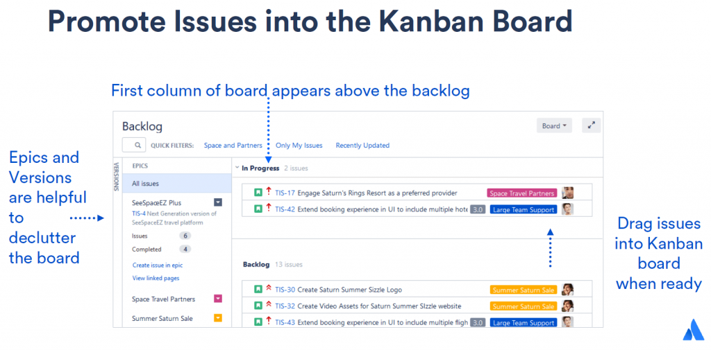 Promote issues into Kanban board