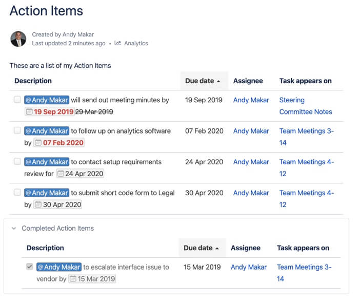 confluence for project management action items