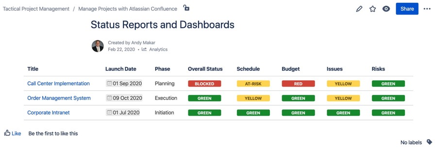 Confluence Project Dashboard