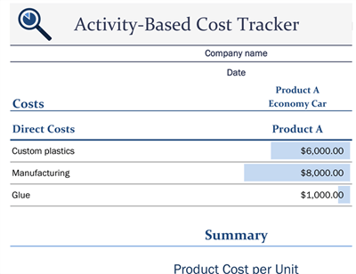 Activity Based Cost Excel Template